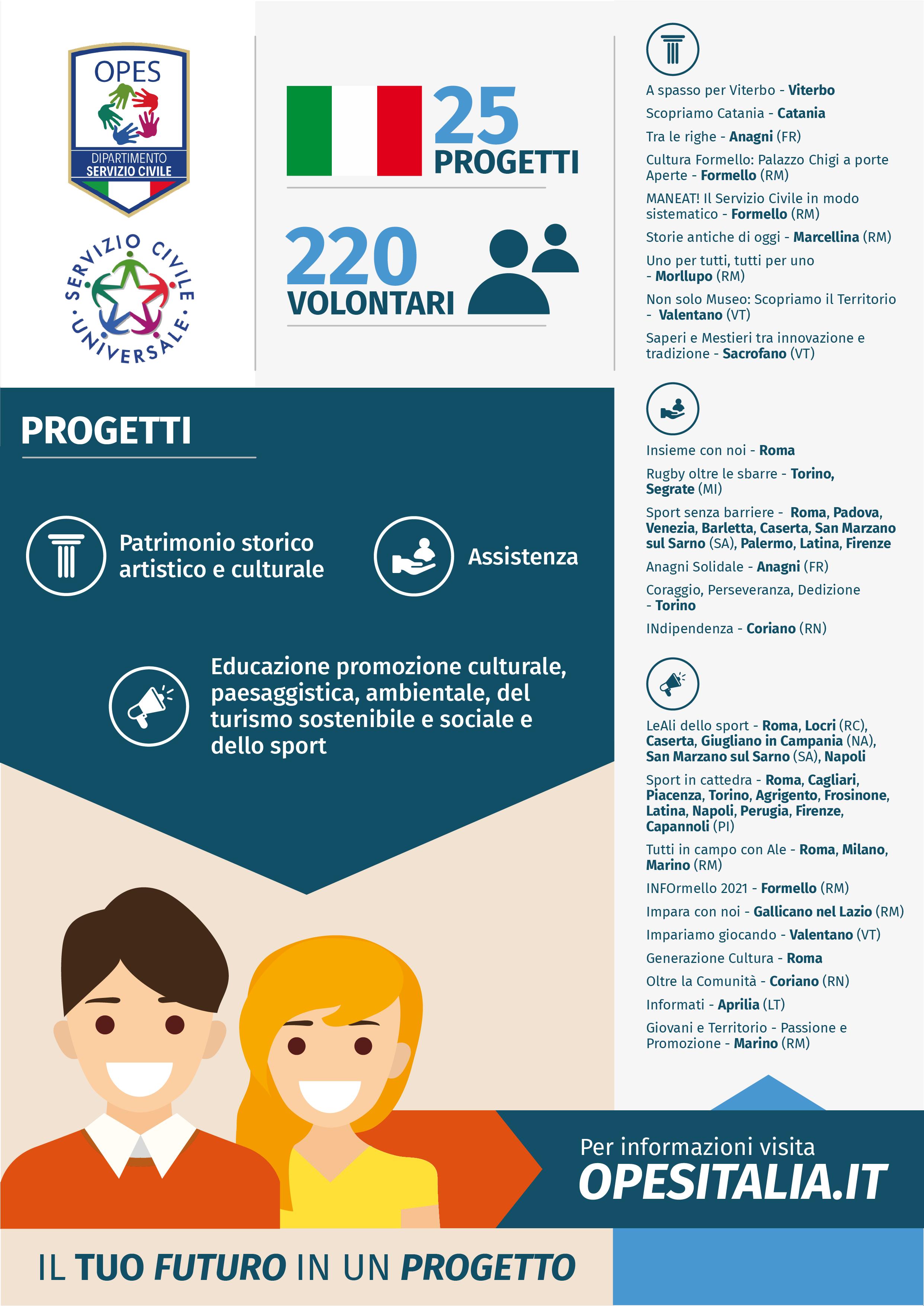 Servizio Civile_2_Infografica_2_Opes